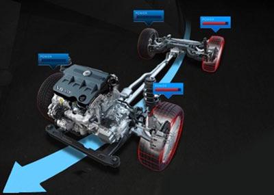 凯迪拉克e-AWD:电子智能四驱系统的典范