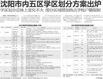 沈阳市内五区学区划分方案出炉(图)