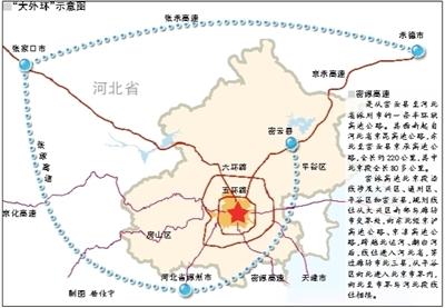"""五条高速公路组北京""""大外环"""""""