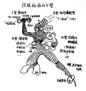 卡通螃蟹手绘图