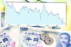 由于市场避险情绪高涨,投资者青睐作为避险货币的日元,美元对日元汇率在19日的纽约汇市中一度下跌至75.95,刷新3月17日创下的76.25的最低水平
