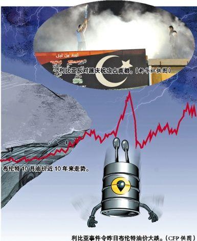 """报道称国内成品油已逼近""""降价""""条件"""