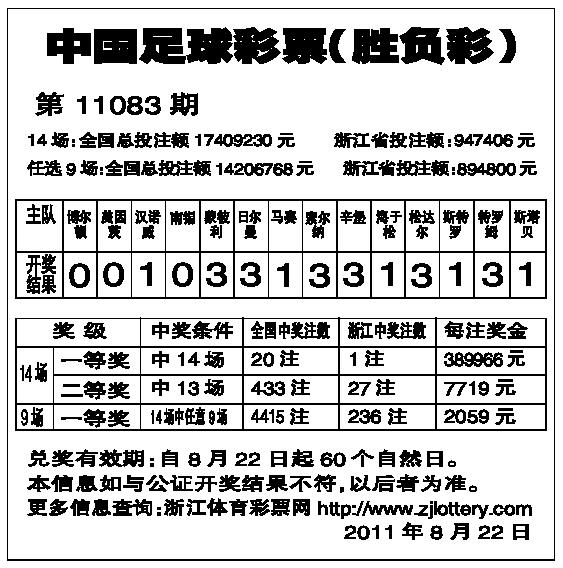中国足球彩票(胜负彩)(图)