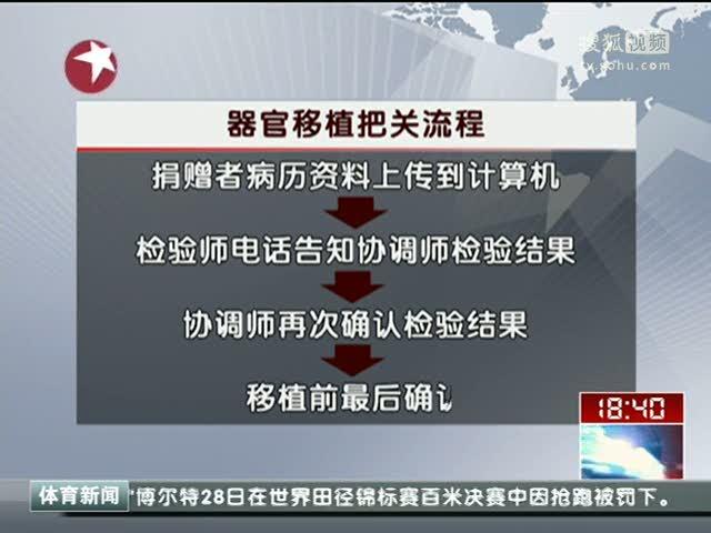 东方卫视:台湾艾滋器官移植把关不严