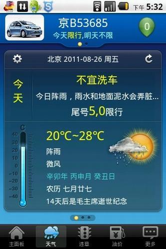 洗车指数提示:根据所在城市的天气情况,及时给与未来两天内的洗车指数提示,避免您的爱车在清洁一新后突遇下雨、下雪、沙尘等气候的侵袭。