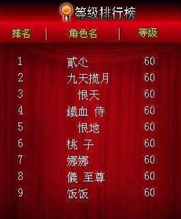 美峰数码手游《君王》新服排行你榜上有名吗