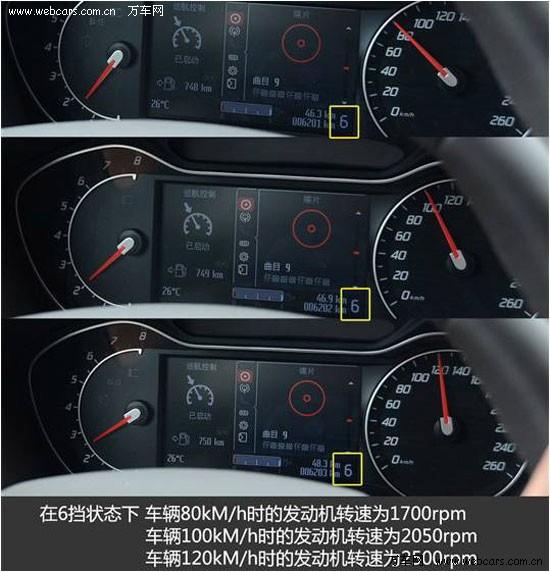 运动舒适 试驾新款蒙迪欧-致胜2.0gtdi200(组图)图片