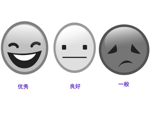 """小吃店等餐饮服务单位均将根据食品安全检查结果悬挂卡通标识:""""笑脸""""图片"""