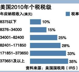 成都gdp为什么增长慢了_成都经济维持中高速增长 今年GDP或达10800亿(3)