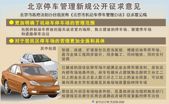图表:北京停车管理新规公开征求意见。 新华社记者 孟丽静 编制