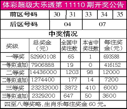体彩超级大乐透第11110期开奖公告 搜狐滚