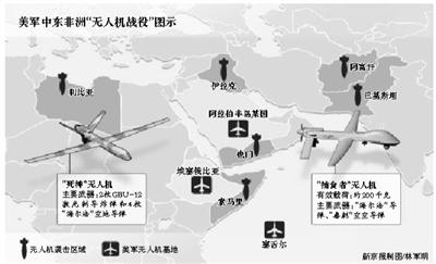 美军秘密在非洲建无人机基地