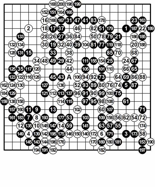 黑李喆六段 白孔杰九段 200以下略 黑中盘胜