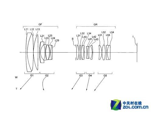 尼康镜头18-300 f/3.5-5.6专利