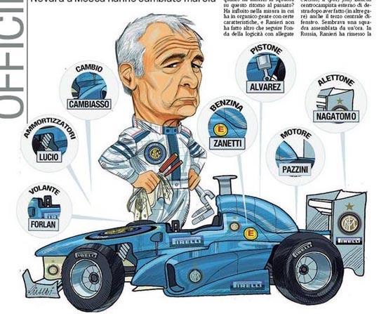 而拉涅利恰恰是一名优秀的f1赛车技师,他清晰地看见国际米兰无需进行