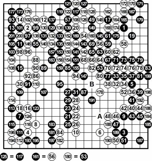 黑陈耀烨九段 白朴文垚九段 200以下略 白1/4子胜