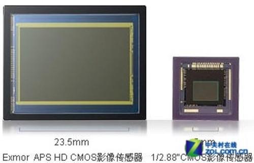 """Exmor APS HD CMOS影像传感器的面积是1/2.88"""" CMOS 影像传感器的19.5倍"""