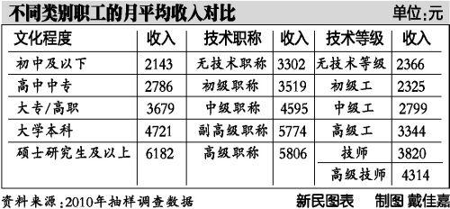 gdp合意_重磅 山东省17市GDP半年报 济宁市排名第六 附详细数据分析(3)