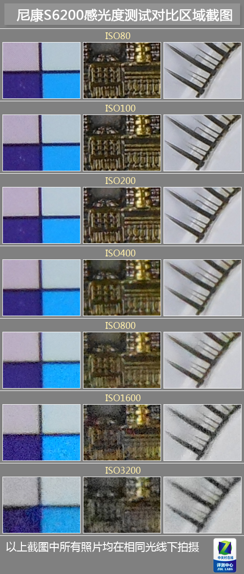 图为:尼康S6200感光度测试截图