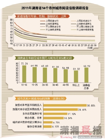 四川人口有多少_中国汉族人口占多少