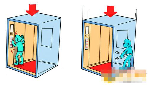 按所有的按钮,电梯接受到楼层的信号到平层区域就会降速.如果电