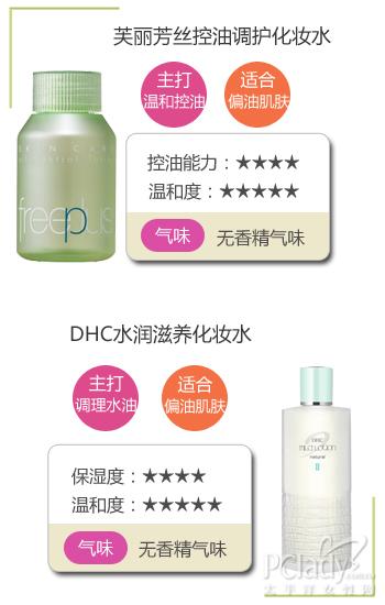 ...化妆水可以在后续给肌肤补充大量水分,除了全脸使用,还可在T...