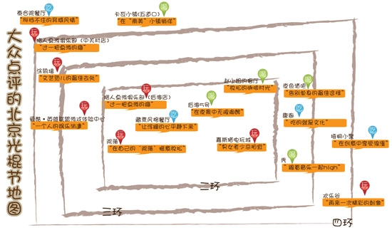 大众点评的北京光棍节地图