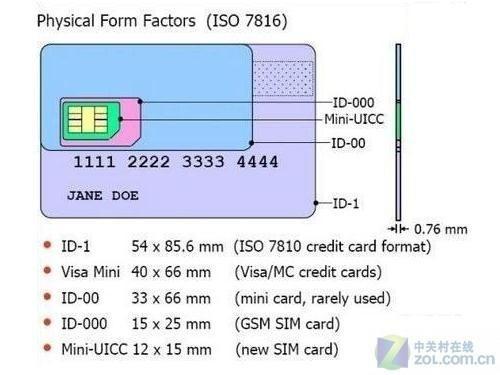 micro SIM卡之后,SIM卡或许会走向消亡