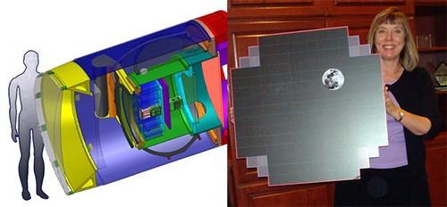 美国SLAC国家加速器实验室建造世界最大数码相机的项目设想图