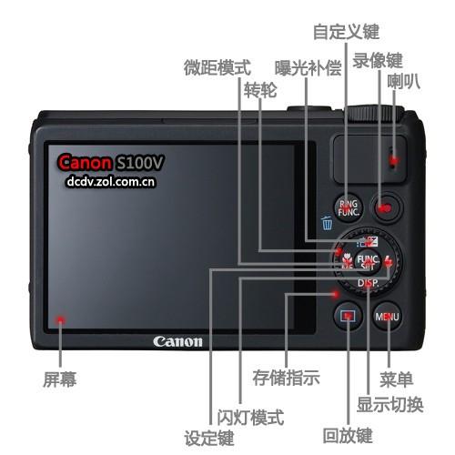 佳能S100V 后部功能图