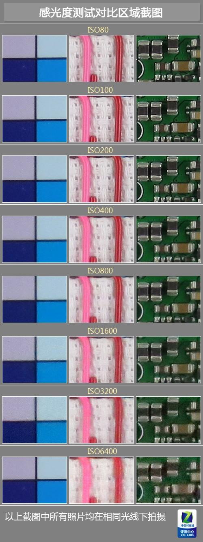 1/1.7挺进CMOS之作 佳能S100V评测首发
