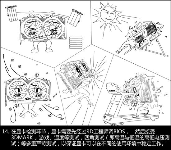 可爱手绘q版漫画:显卡诞生记