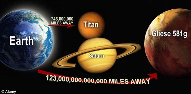 """Gliese 581g""与其环绕的红矮星""Gliese 581"""