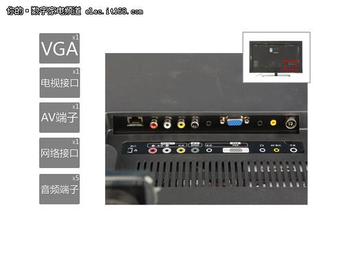 康佳LED46X8000D背面接口