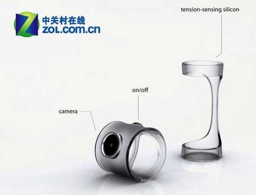 Air Clicker概念型数码相机
