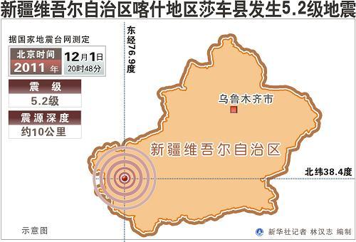 图表:新疆维吾尔自治区喀什地区莎车县发生5.2级地震图片