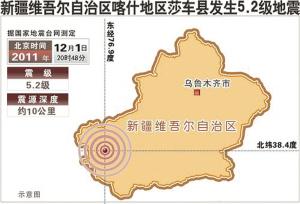 12月1日20时48分,新疆喀什地区莎车县发生5.2级地震.图片