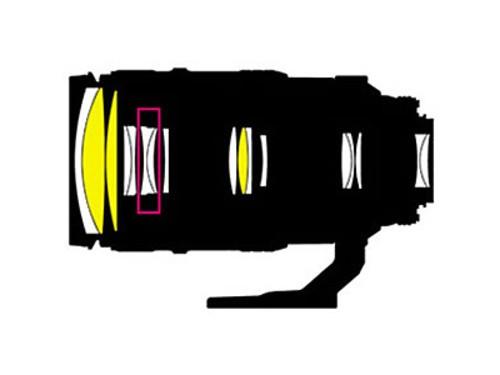 尼康AF VR 80-400mm f/4.5-5.6D ED镜头