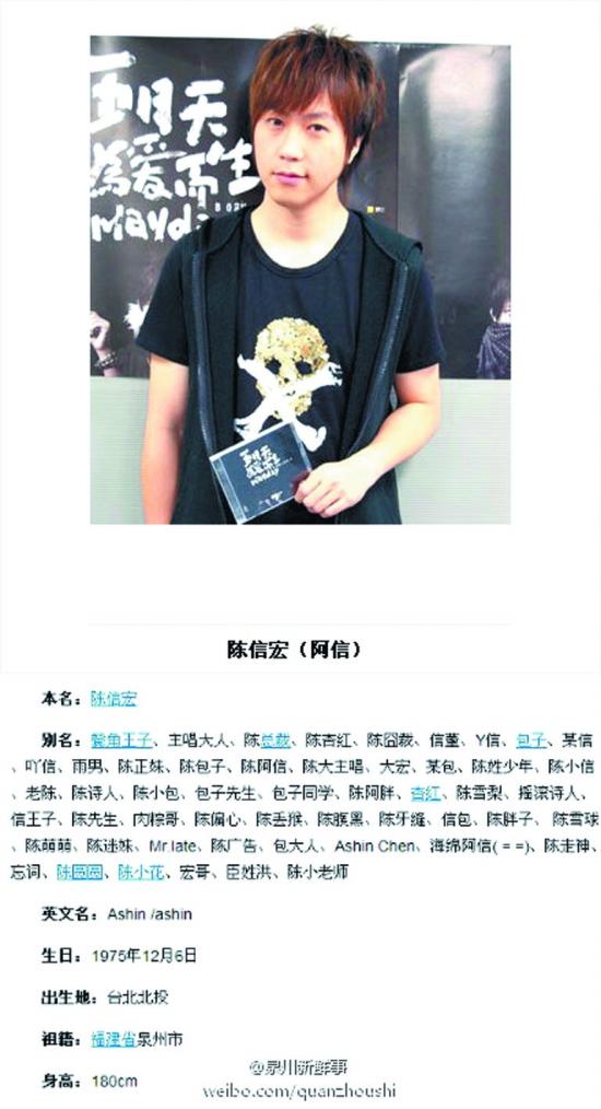 五月天网站是多少_陈彩雪:为什么五月天不来泉州开演唱会呀?; 五月天阿信是阮厝人?