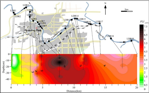 sirm��X�V��n���v��n�_该研究成果近期发表在国际知名的环境学期刊environmental polluti