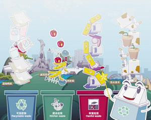 垃圾分类公益广告创意征集活动落幕(图)图片