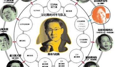 来自华强北的调查报告:企鹅无法把控手机市场 失控的腾讯帝国