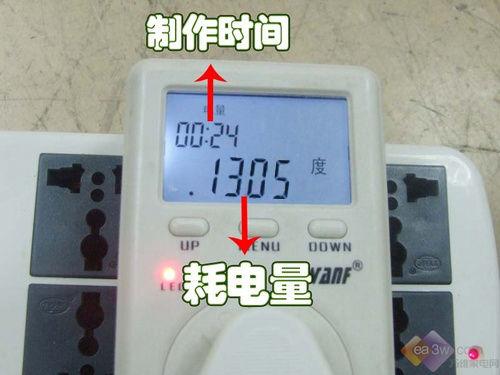 同样历经24分钟的制作时长,九阳DJ13B-D18D豆浆机制作过程中的耗电量为0.1305度,位居中等。