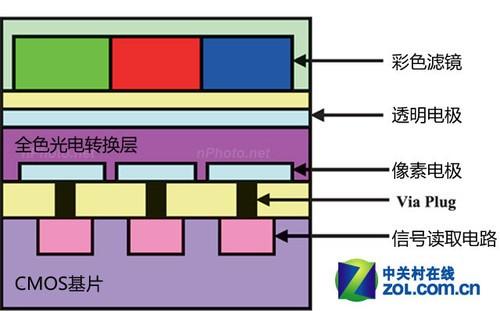 富士混合式传感器专利设计图