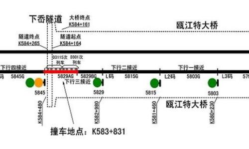 """""""7·23""""甬温线特别重大铁路交通事故调查报告"""