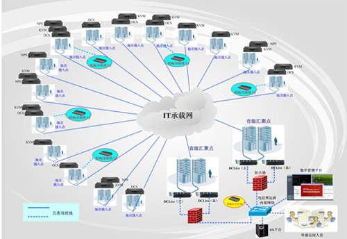 个性运营商图标素材图片大全 作为中国最大的网游运营商,腾图片