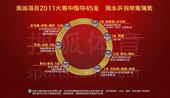 奥运项目2011大赛中国夺45金 跳水乒羽举重强势