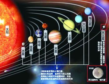 行星 一亿年后的人类图片 恒星