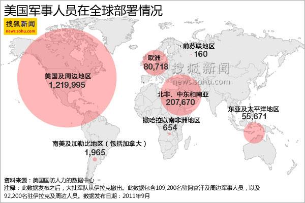 全球资讯_美国军事人员全球部署情况(搜狐新闻制图)