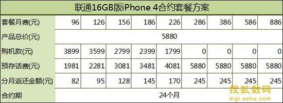 中国联通2010年iPhone 4 16GB合约套餐方案
